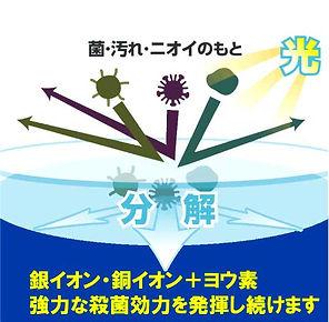 光触媒-1.jpg