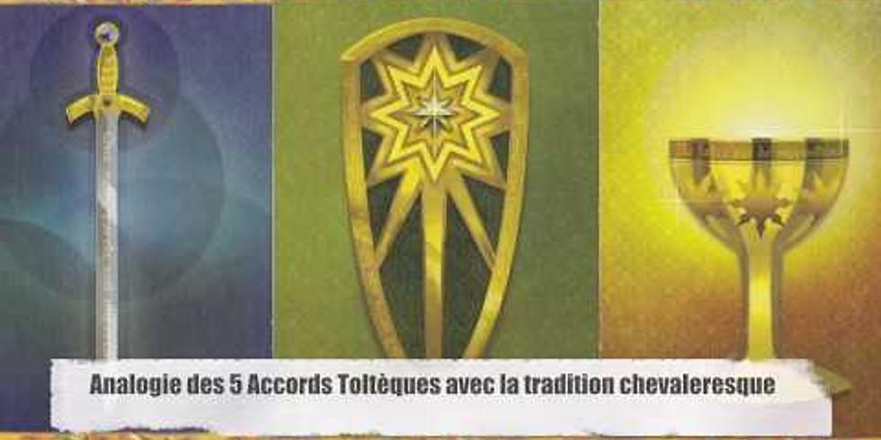 Jeu des Accords Toltèques | Chamalières |14 Juin 2020