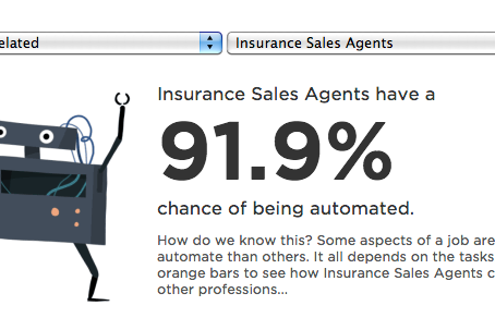 Insurance agents replaced by robots? Nah, couldn't be . . . right?