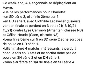 Résultats du tournoi du Havre
