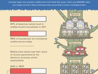 The Middle Class Squeeze