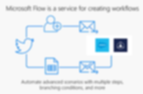 Microsoft-Flow-for-creating-workflows.pn