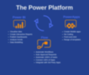 The-Power-Platform-2.png