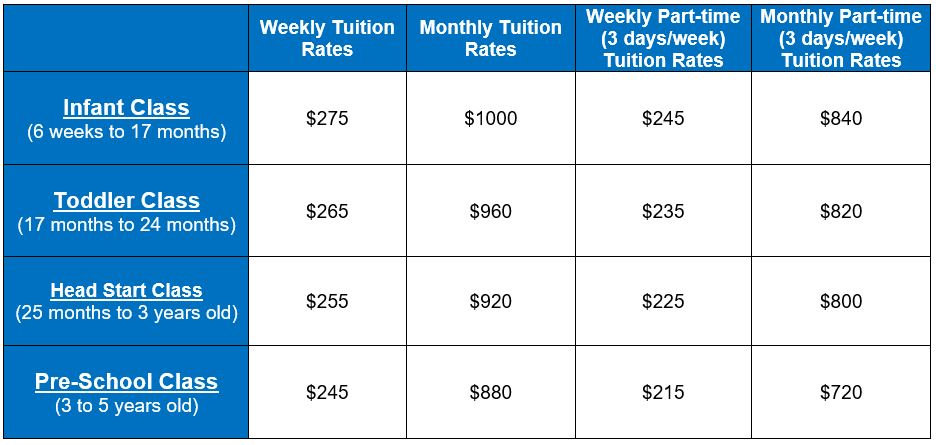 Tuition Rate Chart.JPG