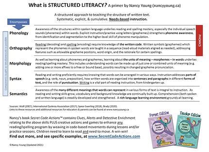 Structured literacy.png