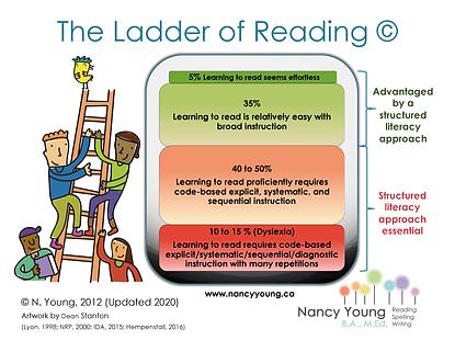 Ladder Apr_2021.png