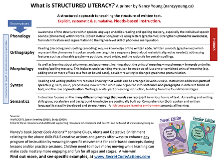 Structured Literacy Apr2021.png