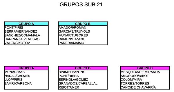 GRUPOS SUB21.png