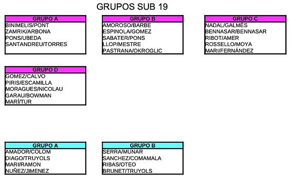 GRUPOS SUB19.png