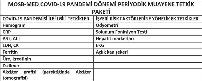 COVID-19 PERİYODİK.jpg