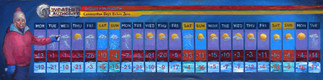 2/11/14, Minnesota: Extended Forecast Oil on Canvas, 26 x 104