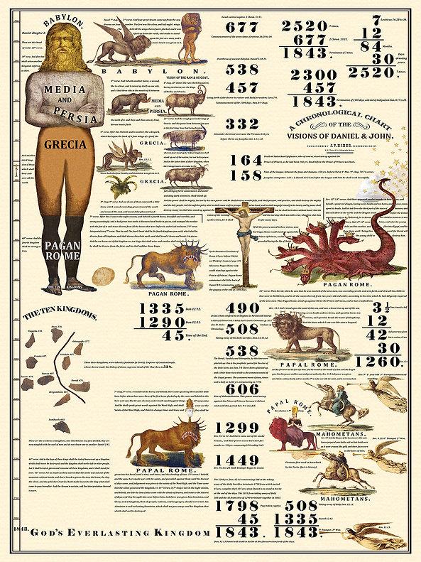 1843 8x10 Prophecy Chart.jpg
