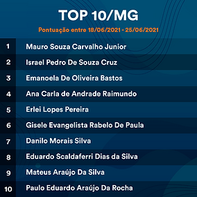 top10-ranking mg-6.png