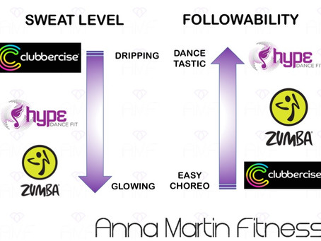 Which Dance Fitness Class Should I Choose?