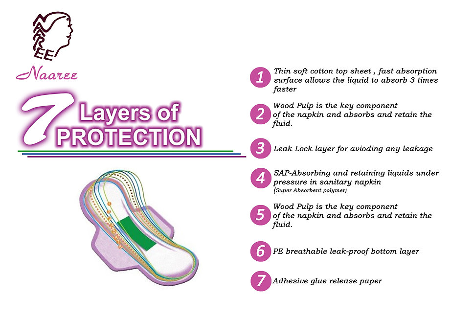 Naaree - 8 Layers of Protection