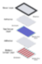 projectedcapacitive.png