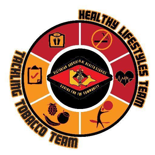 Victorian Aboriginal Health Service