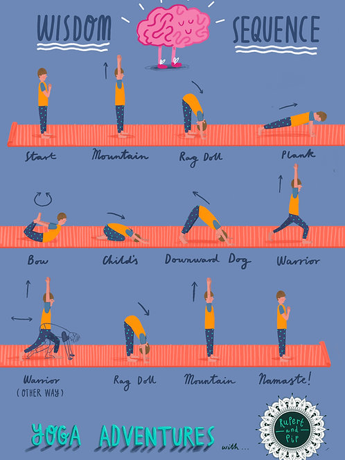 'The Wisdom Sequence' Yoga Poster!