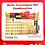 Thumbnail: Kit Multifiguras para Armar en Madera