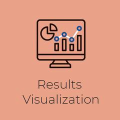 Result Visualization