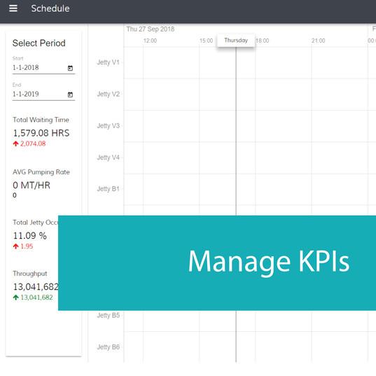 Manage KPIs