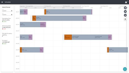 Planboard planning & scheduling