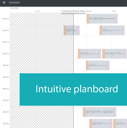 Intuitive planboard
