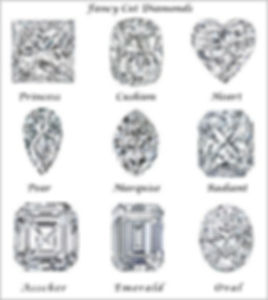 Fancy Cut Diamond Chart.jpg