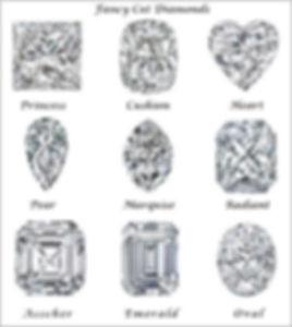 Fancy Cut Diamond Chart.jpg