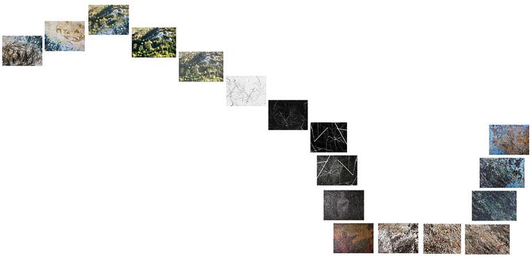 Dipper Constelllation - As a Question