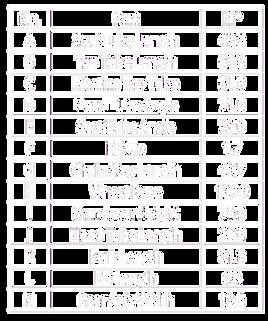 geometri rodacilik update aug20.png