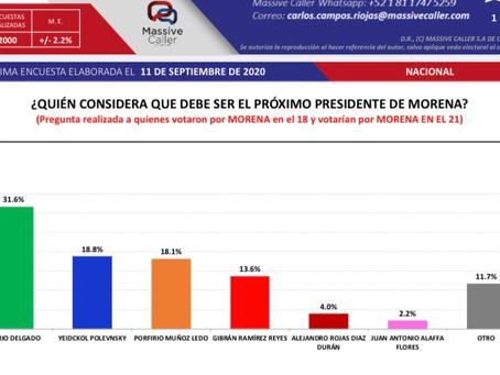 Encuesta arroja gane total a Mario Delgado rumbo a la dirigencia de Morena en Mexico