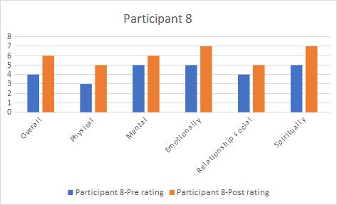 Participant 8.png