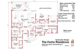 Fortin - Second Floor