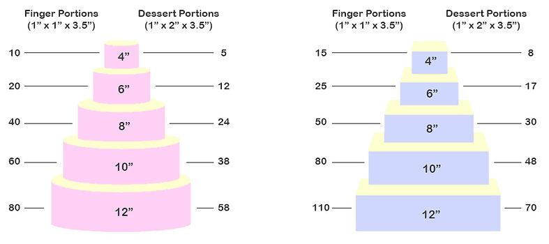 CAKE SERVING GUIDE.jpg