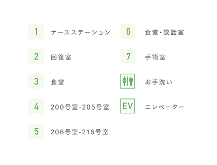 2階フロアマップの説明