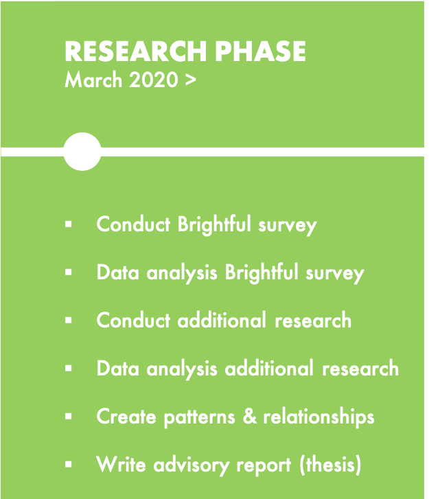 Research Phase