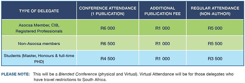 Asocsa-2021-fees.png