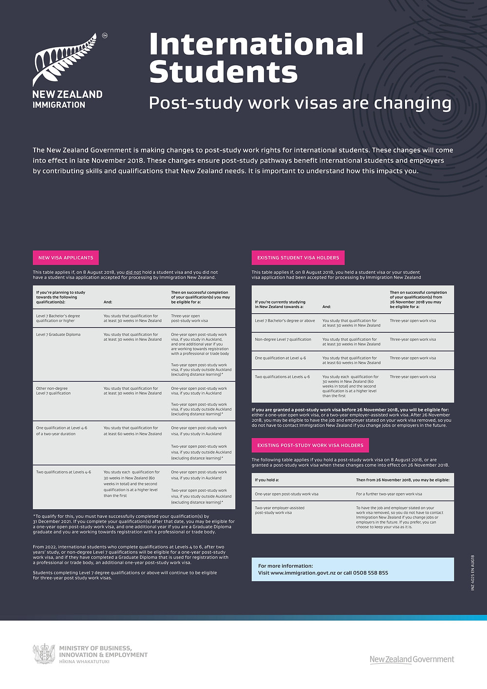 Post Study Work Visa Employer Assisted