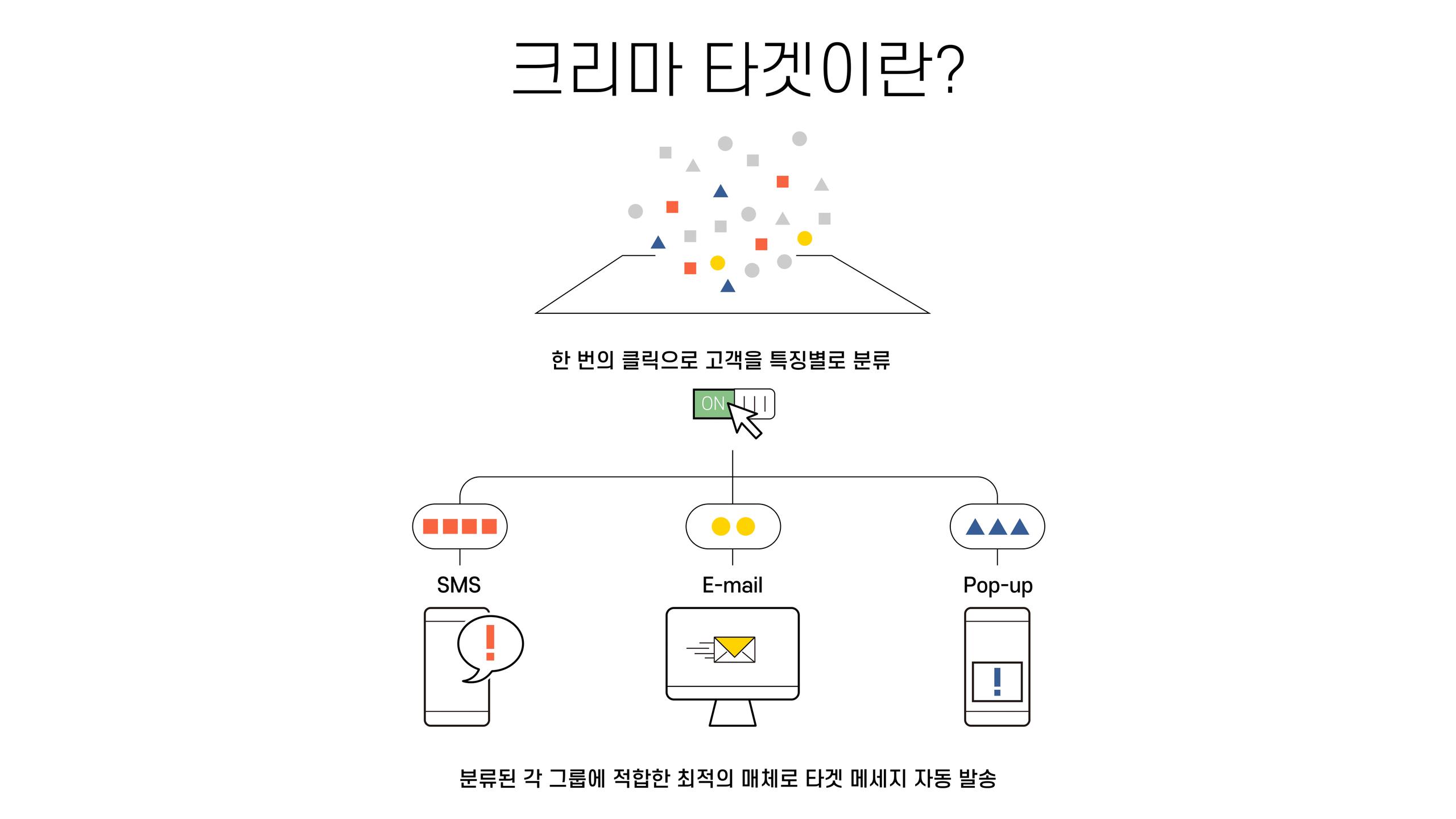 [CREMA] 크리마 타겟 서비스 소개서-04