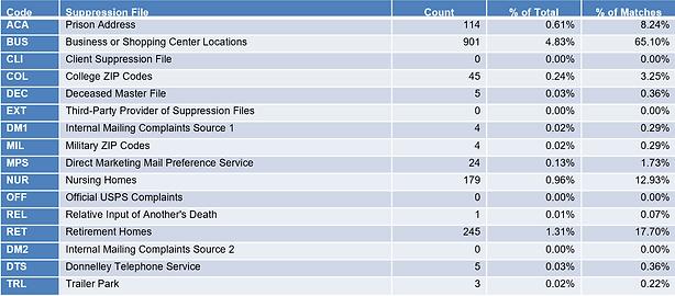 Suppression Graph.PNG