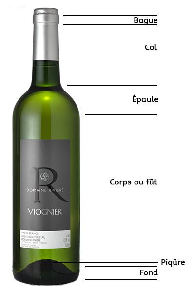 schéma des différentes partie d'une bouteille de vin