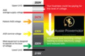Aussie-Powernator-Chart_HR.jpg