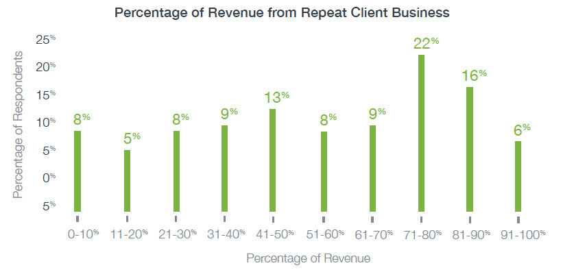 repeat-clients.jpg