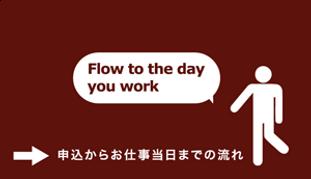 お仕事の流れ