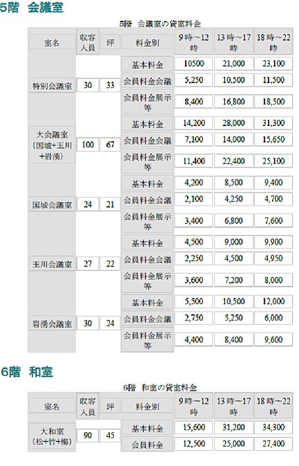 トップページ | 橋本商工会議所