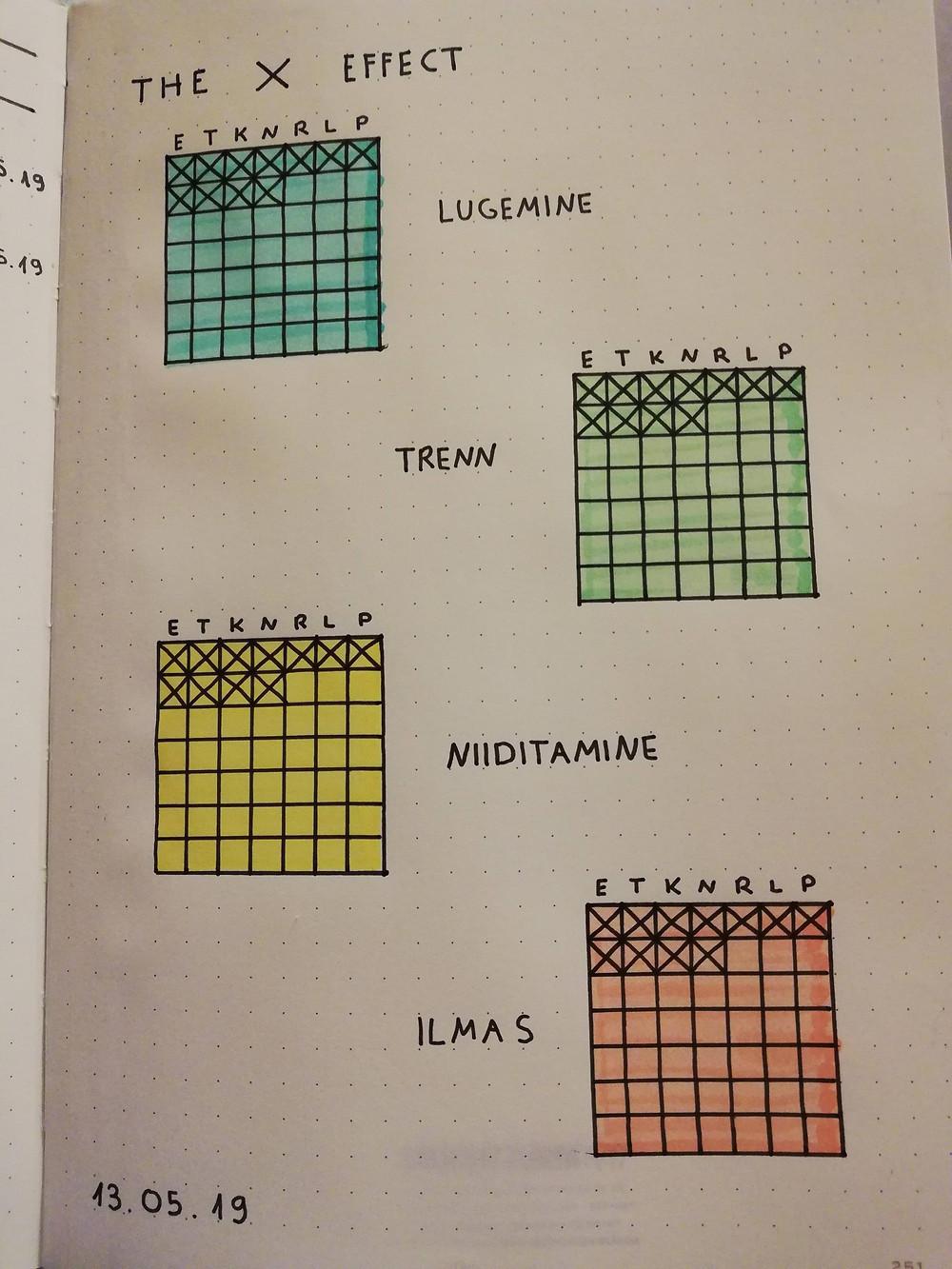 four x effect grids