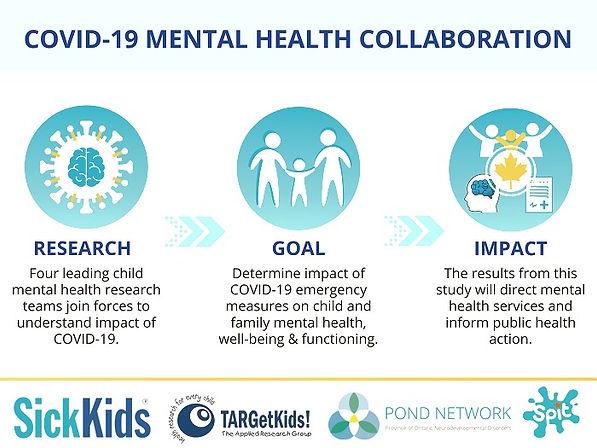81359-COVID_19_mental_health_study_infog