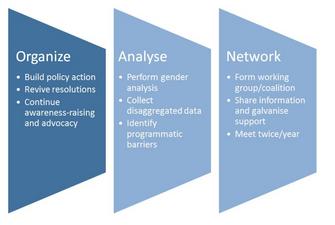 """Women's leadership in global health"" Graduate Institute Strategy Roundtable #4"