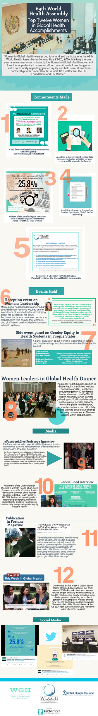 Top 12 Accomplishments: Women in Global Health at the 69th World Health Assembly